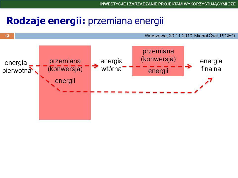 Rodzaje energii: przemiana energii 13 INWESTYCJE I ZARZĄDZANIE PROJEKTAMI WYKORZYSTUJĄCYMI OZE Warszawa, 20.11.2010, Michał Ćwil, PIGEO energia pierwo
