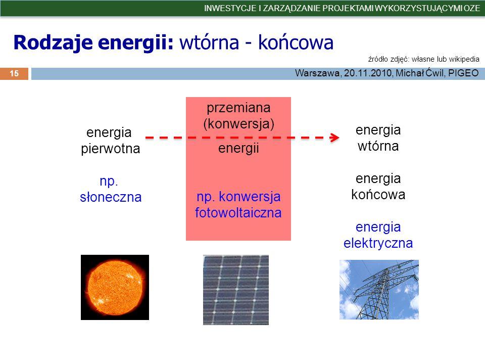 Rodzaje energii: wtórna - końcowa 15 INWESTYCJE I ZARZĄDZANIE PROJEKTAMI WYKORZYSTUJĄCYMI OZE Warszawa, 20.11.2010, Michał Ćwil, PIGEO energia pierwot