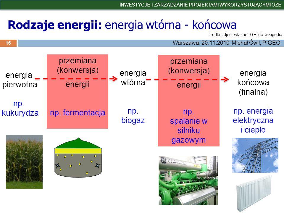 Rodzaje energii: energia wtórna - końcowa 16 INWESTYCJE I ZARZĄDZANIE PROJEKTAMI WYKORZYSTUJĄCYMI OZE Warszawa, 20.11.2010, Michał Ćwil, PIGEO energia