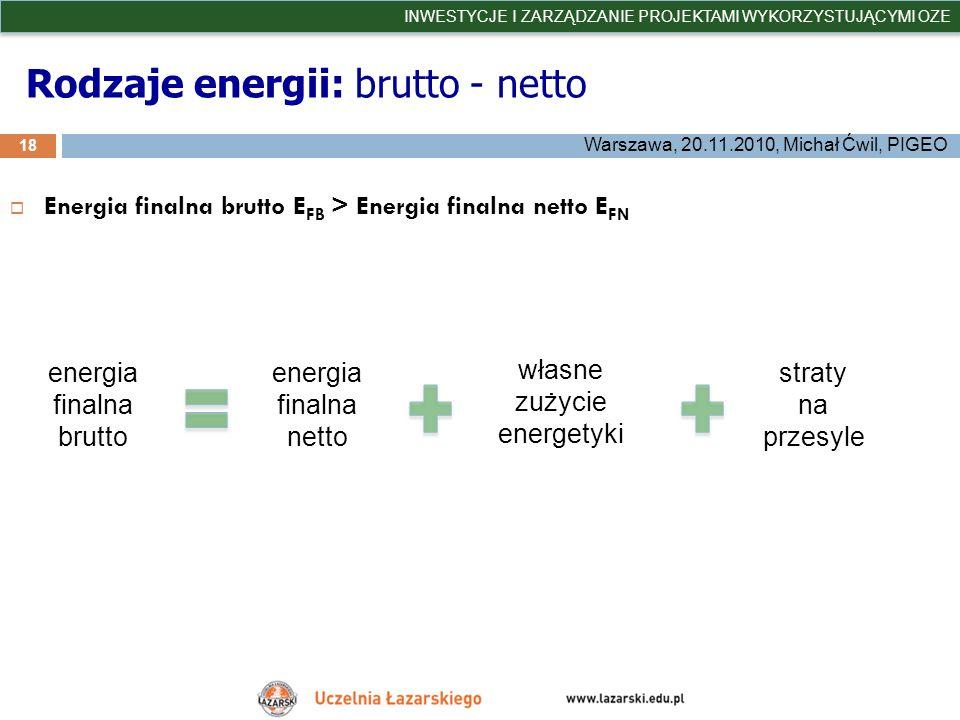 Rodzaje energii: brutto - netto 18 INWESTYCJE I ZARZĄDZANIE PROJEKTAMI WYKORZYSTUJĄCYMI OZE Warszawa, 20.11.2010, Michał Ćwil, PIGEO Energia finalna b