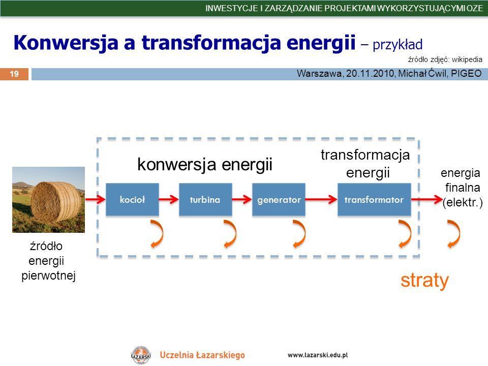 Konwersja a transformacja energii – przykład 19 INWESTYCJE I ZARZĄDZANIE PROJEKTAMI WYKORZYSTUJĄCYMI OZE Warszawa, 20.11.2010, Michał Ćwil, PIGEO źród
