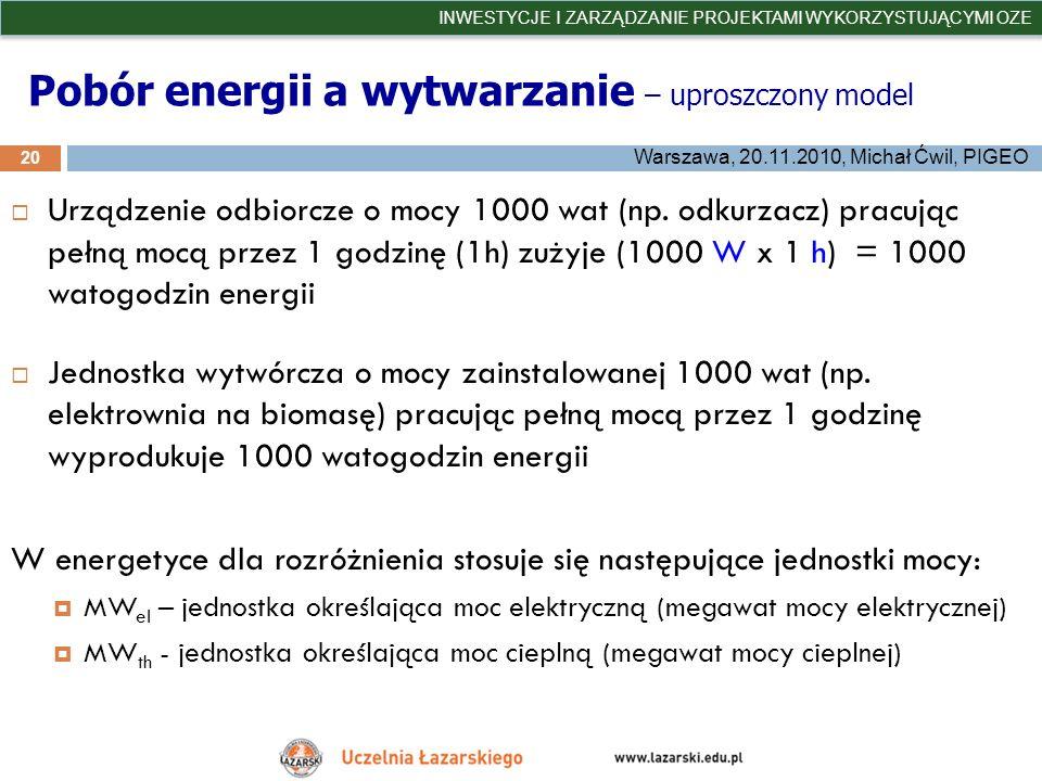 Pobór energii a wytwarzanie – uproszczony model 20 INWESTYCJE I ZARZĄDZANIE PROJEKTAMI WYKORZYSTUJĄCYMI OZE Warszawa, 20.11.2010, Michał Ćwil, PIGEO U