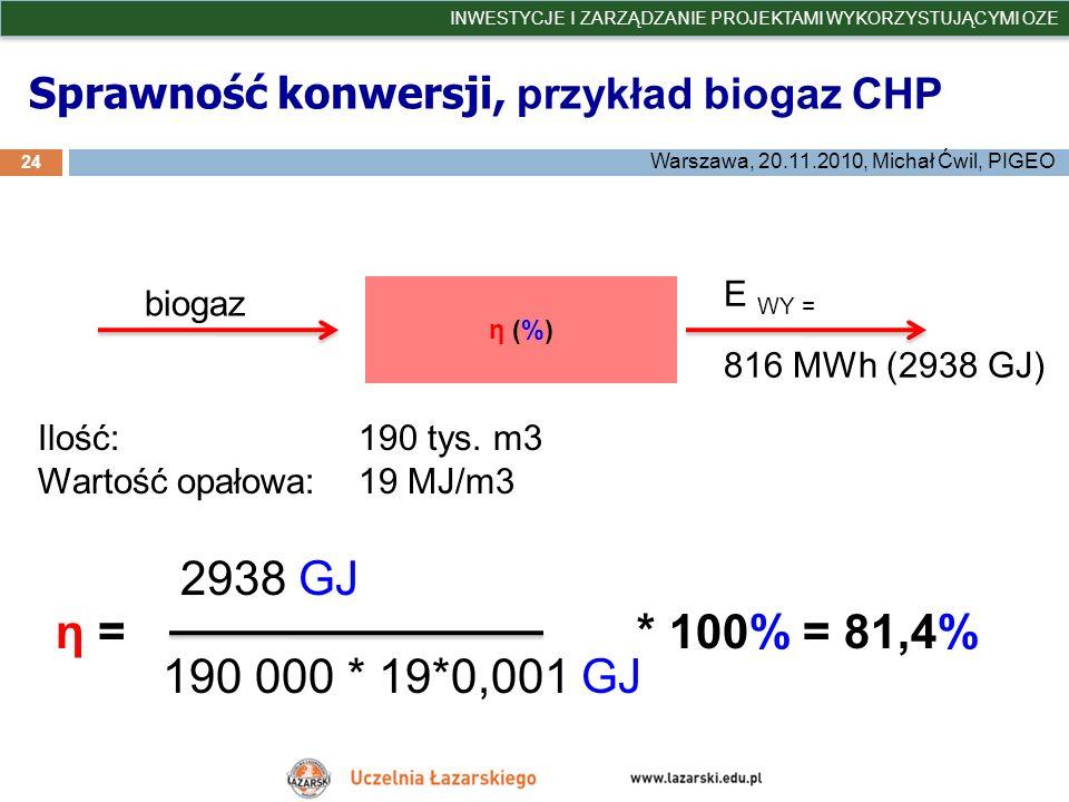 Sprawność konwersji, przykład biogaz CHP 24 INWESTYCJE I ZARZĄDZANIE PROJEKTAMI WYKORZYSTUJĄCYMI OZE Warszawa, 20.11.2010, Michał Ćwil, PIGEO η (%) Il