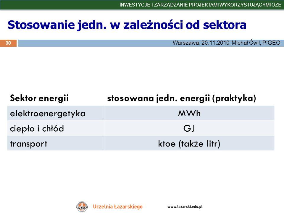 Stosowanie jedn. w zależności od sektora 30 INWESTYCJE I ZARZĄDZANIE PROJEKTAMI WYKORZYSTUJĄCYMI OZE Warszawa, 20.11.2010, Michał Ćwil, PIGEO Sektor e