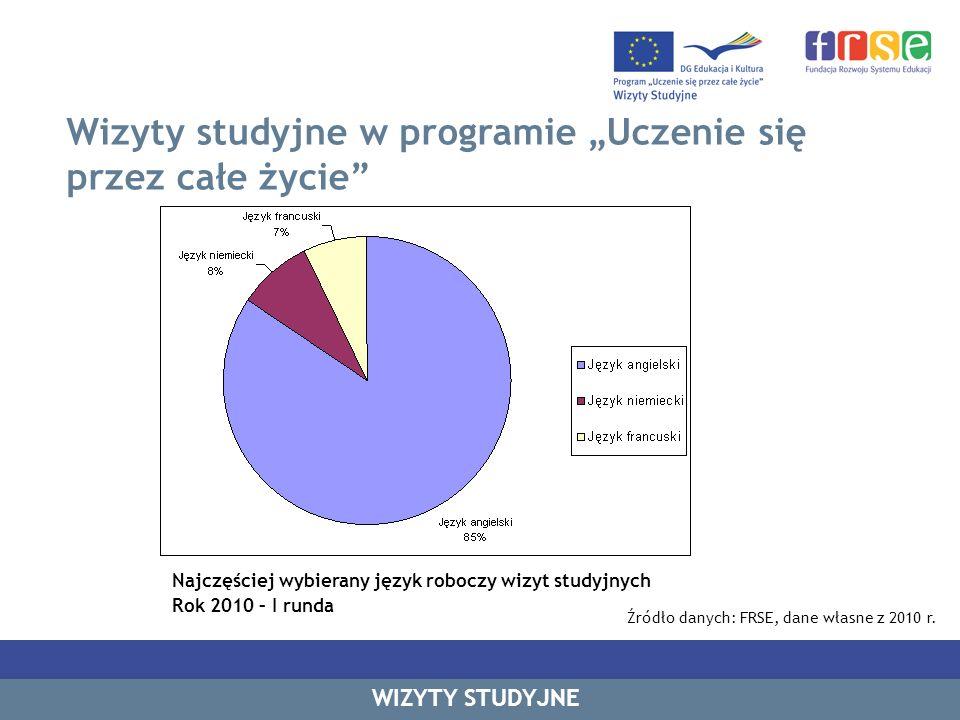 Wizyty studyjne w programie Uczenie się przez całe życie WIZYTY STUDYJNE Najczęściej wybierany język roboczy wizyt studyjnych Rok 2010 – I runda Źródł