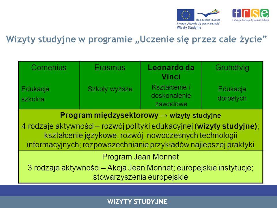 WIZYTY STUDYJNE Wizyty studyjne w programie Uczenie się przez całe życie Comenius Edukacja szkolna Erasmus Szkoły wyższe Leonardo da Vinci Kształcenie