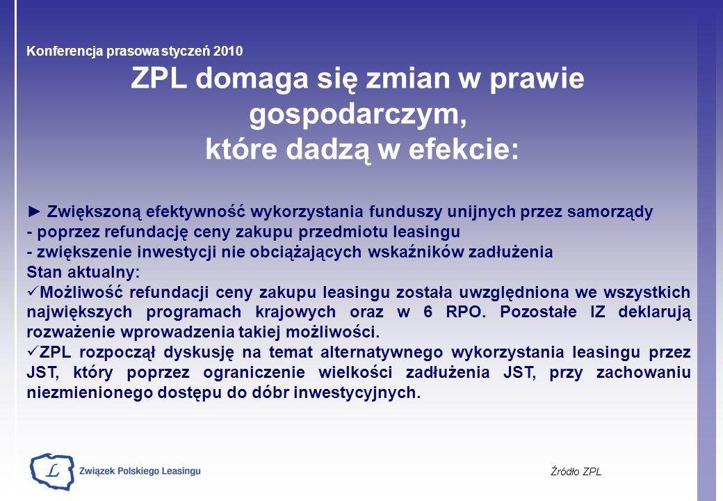 Źródło ZPL Konferencja prasowa styczeń 2010 ZPL domaga się zmian w prawie gospodarczym, które dadzą w efekcie: Zwiększoną efektywność wykorzystania fu