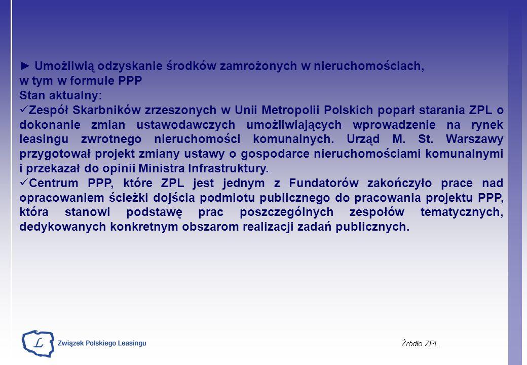 Źródło ZPL Umożliwią odzyskanie środków zamrożonych w nieruchomościach, w tym w formule PPP Stan aktualny: Zespół Skarbników zrzeszonych w Unii Metrop