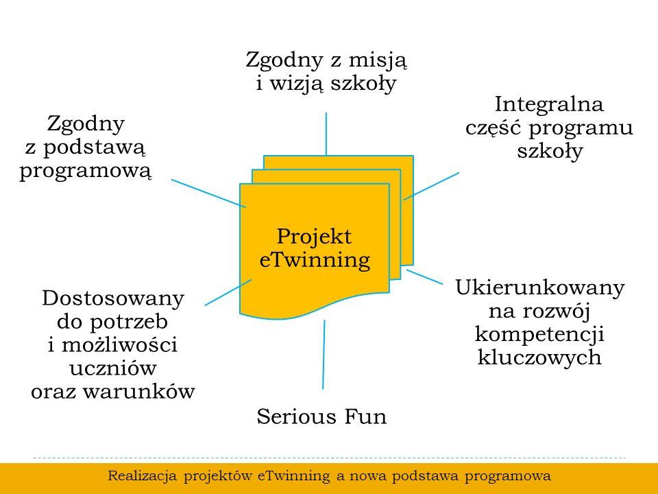 Projekt eTwinning Zgodny z misją i wizją szkoły Integralna część programu szkoły Ukierunkowany na rozwój kompetencji kluczowych Serious Fun Dostosowan