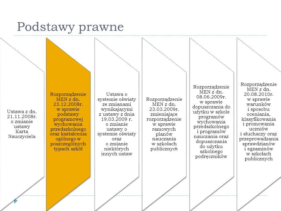 Podstawy prawne Ustawa z dn. 21.11.2008r. o zmianie ustawy Karta Nauczyciela Rozporządzenie MEN z dn. 23.12.2008r. w sprawie podstawy programowej wych