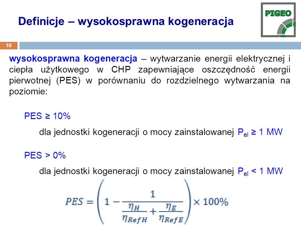 wysokosprawna kogeneracja – wytwarzanie energii elektrycznej i ciepła użytkowego w CHP zapewniające oszczędność energii pierwotnej (PES) w porównaniu