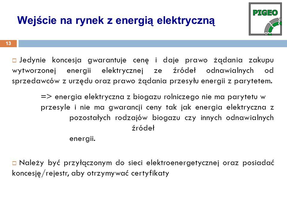 Jedynie koncesja gwarantuje cenę i daje prawo żądania zakupu wytworzonej energii elektrycznej ze źródeł odnawialnych od sprzedawców z urzędu oraz praw