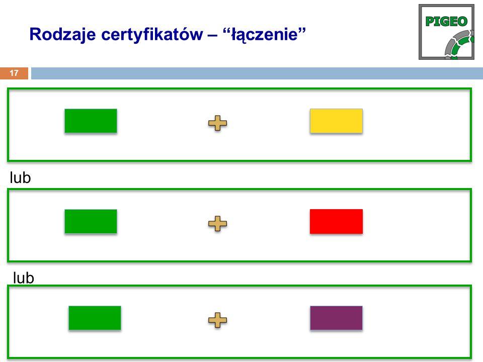 lub Rodzaje certyfikatów – łączenie 17 lub