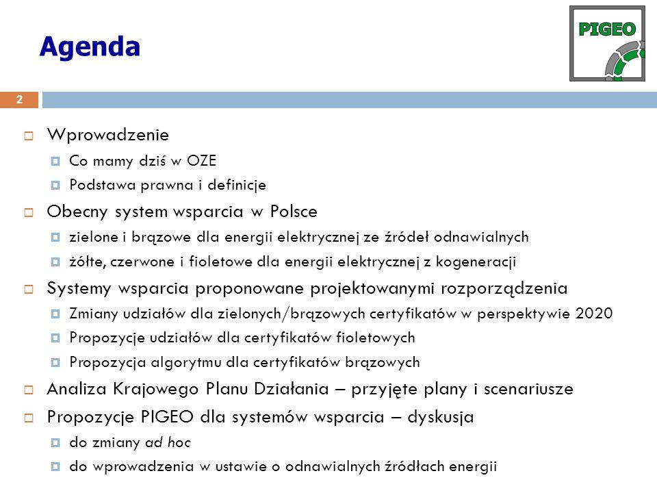 Agenda Wprowadzenie Co mamy dziś w OZE Podstawa prawna i definicje Obecny system wsparcia w Polsce zielone i brązowe dla energii elektrycznej ze źróde