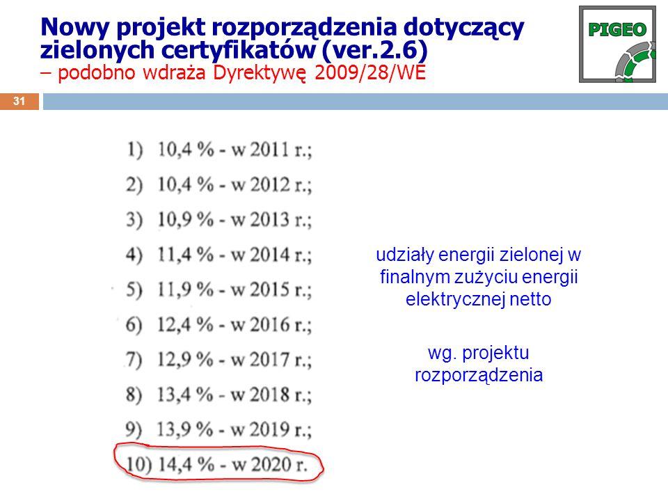 Nowy projekt rozporządzenia dotyczący zielonych certyfikatów (ver.2.6) – podobno wdraża Dyrektywę 2009/28/WE 31 udziały energii zielonej w finalnym zu