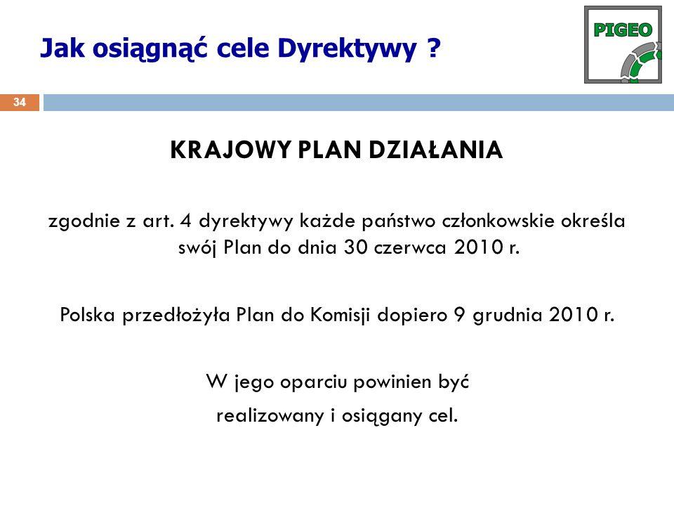 KRAJOWY PLAN DZIAŁANIA zgodnie z art. 4 dyrektywy każde państwo członkowskie określa swój Plan do dnia 30 czerwca 2010 r. Polska przedłożyła Plan do K