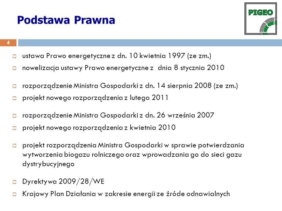ustawa Prawo energetyczne z dn. 10 kwietnia 1997 (ze zm.) nowelizacja ustawy Prawo energetyczne z dnia 8 stycznia 2010 rozporządzenie Ministra Gospoda