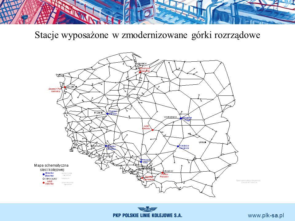 www.plk-sa.pl Stacje wyposażone w zmodernizowane górki rozrządowe