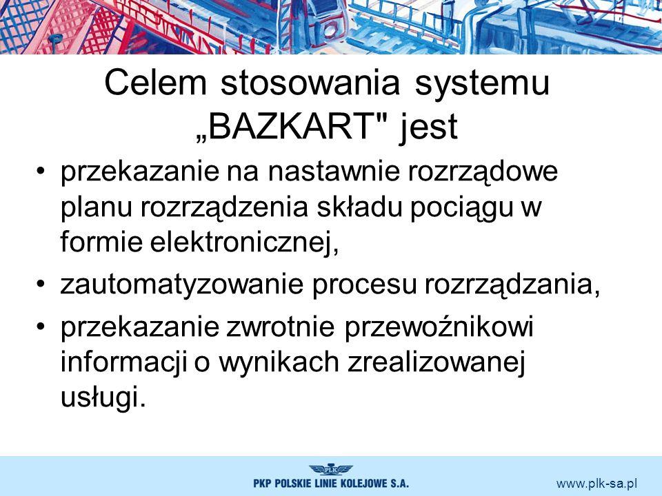 www.plk-sa.pl Celem stosowania systemu BAZKART