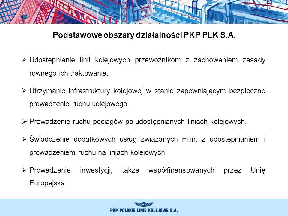 Podstawowe obszary działalności PKP PLK S.A. Udostępnianie linii kolejowych przewoźnikom z zachowaniem zasady równego ich traktowania. Utrzymanie infr