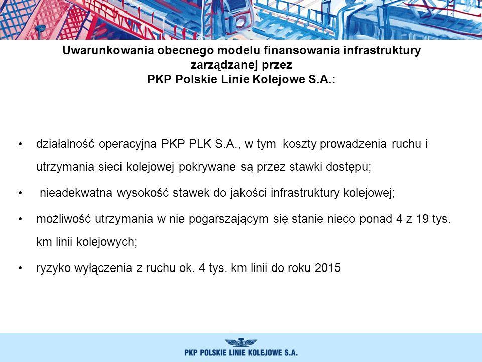 działalność operacyjna PKP PLK S.A., w tym koszty prowadzenia ruchu i utrzymania sieci kolejowej pokrywane są przez stawki dostępu; nieadekwatna wysok