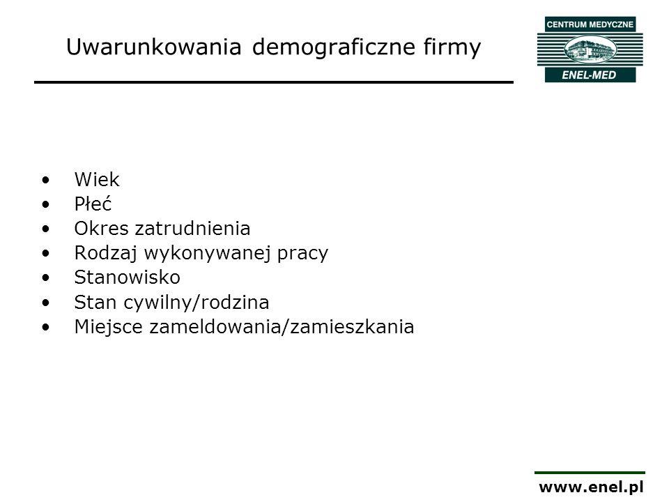 www.enel.pl Uwarunkowania demograficzne firmy Wiek Płeć Okres zatrudnienia Rodzaj wykonywanej pracy Stanowisko Stan cywilny/rodzina Miejsce zameldowan
