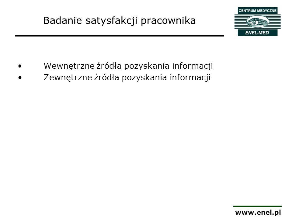 www.enel.pl Badanie satysfakcji pracownika Wewnętrzne źródła pozyskania informacji Zewnętrzne źródła pozyskania informacji