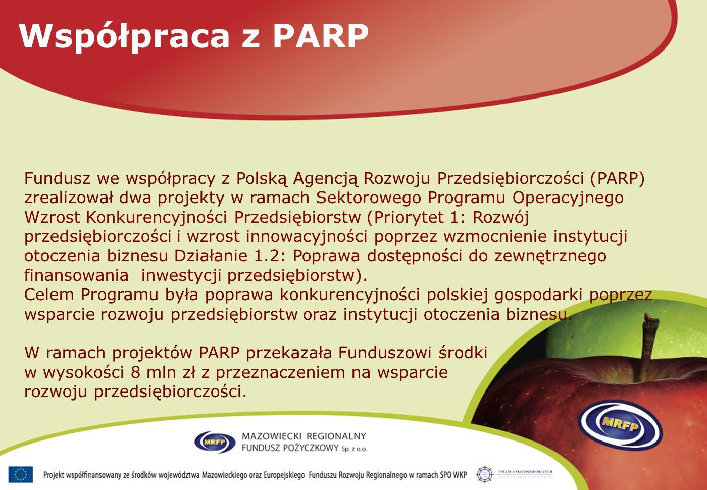 Fundusz we współpracy z Polską Agencją Rozwoju Przedsiębiorczości (PARP) zrealizował dwa projekty w ramach Sektorowego Programu Operacyjnego Wzrost Konkurencyjności Przedsiębiorstw (Priorytet 1: Rozwój przedsiębiorczości i wzrost innowacyjności poprzez wzmocnienie instytucji otoczenia biznesu Działanie 1.2: Poprawa dostępności do zewnętrznego finansowania inwestycji przedsiębiorstw).
