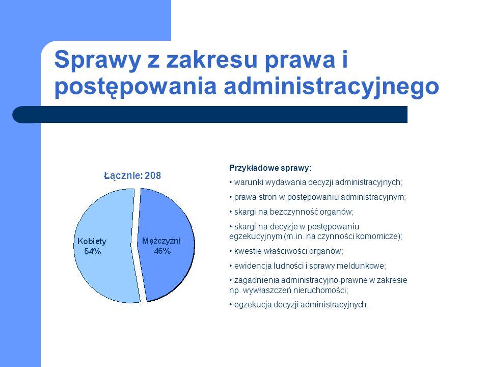 Sprawy z zakresu prawa i postępowania administracyjnego Łącznie: 208 Przykładowe sprawy: warunki wydawania decyzji administracyjnych; prawa stron w po