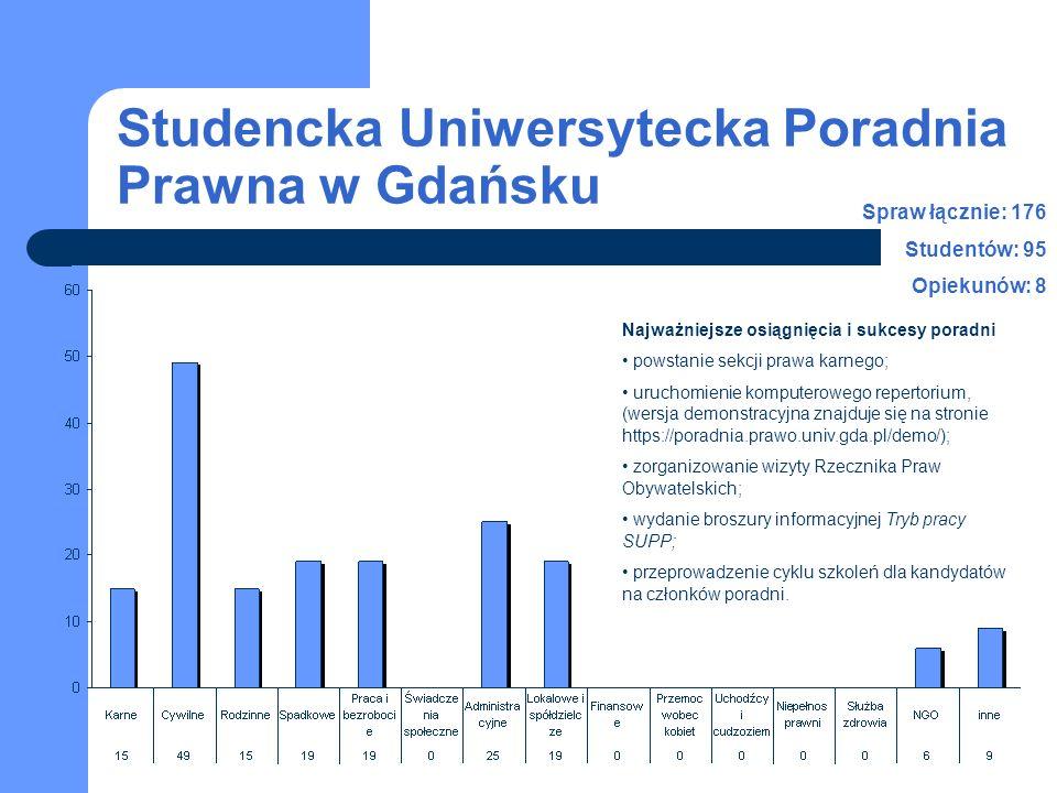 Studencka Uniwersytecka Poradnia Prawna w Gdańsku Najważniejsze osiągnięcia i sukcesy poradni powstanie sekcji prawa karnego; uruchomienie komputerowe