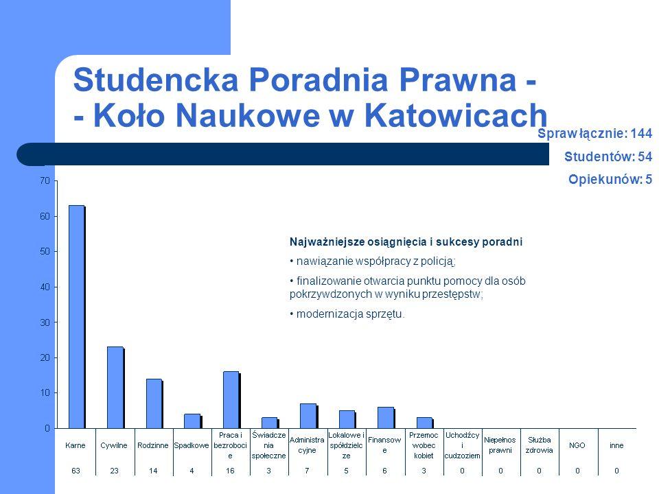 Studencka Poradnia Prawna - - Koło Naukowe w Katowicach Najważniejsze osiągnięcia i sukcesy poradni nawiązanie współpracy z policją; finalizowanie otw