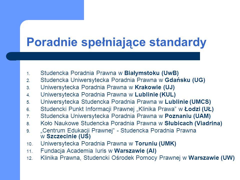 Poradnie spełniające standardy 1. Studencka Poradnia Prawna w Białymstoku (UwB) 2. Studencka Uniwersytecka Poradnia Prawna w Gdańsku (UG) 3. Uniwersyt