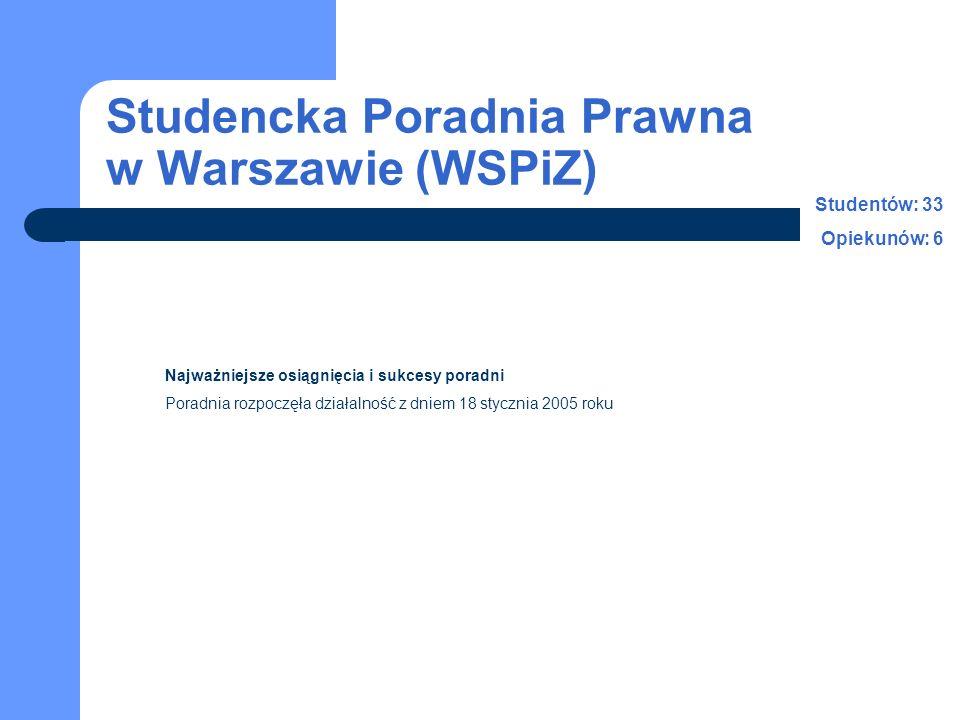 Studencka Poradnia Prawna w Warszawie (WSPiZ) Najważniejsze osiągnięcia i sukcesy poradni Poradnia rozpoczęła działalność z dniem 18 stycznia 2005 roku Studentów: 33 Opiekunów: 6