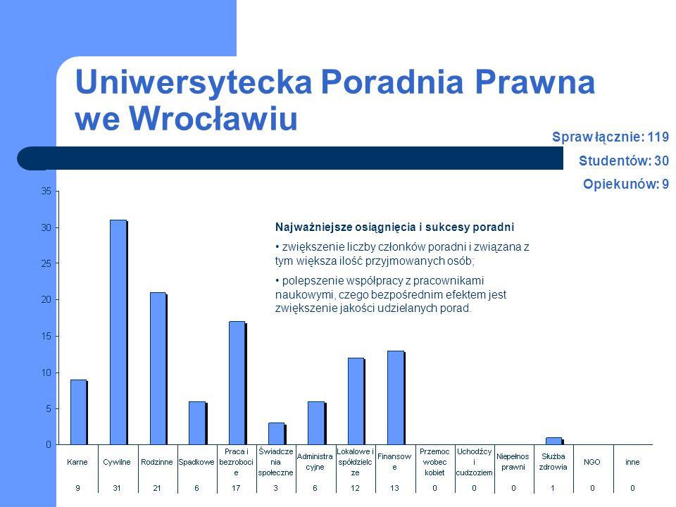 Uniwersytecka Poradnia Prawna we Wrocławiu Najważniejsze osiągnięcia i sukcesy poradni zwiększenie liczby członków poradni i związana z tym większa il