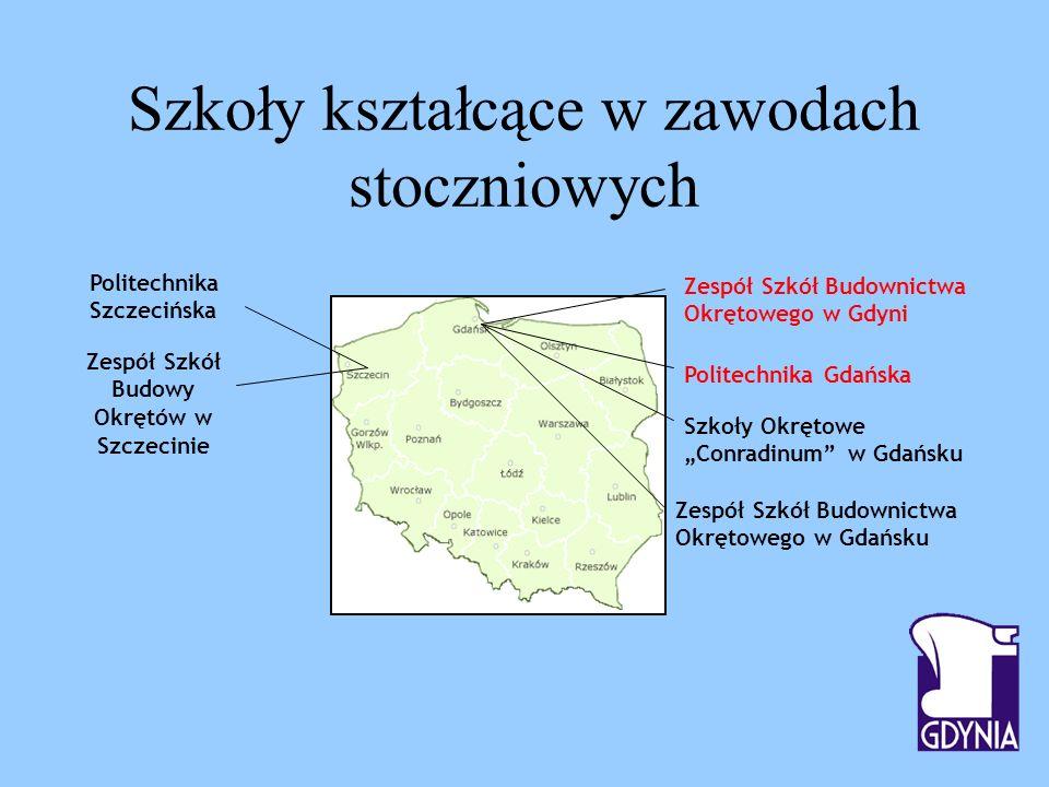 Szkoły kształcące w zawodach stoczniowych Zespół Szkół Budowy Okrętów w Szczecinie Politechnika Szczecińska Zespół Szkół Budownictwa Okrętowego w Gdyn