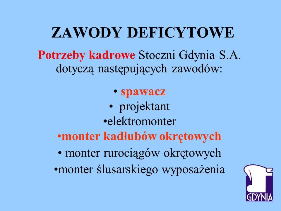 ZAWODY DEFICYTOWE Potrzeby kadrowe Stoczni Gdynia S.A.