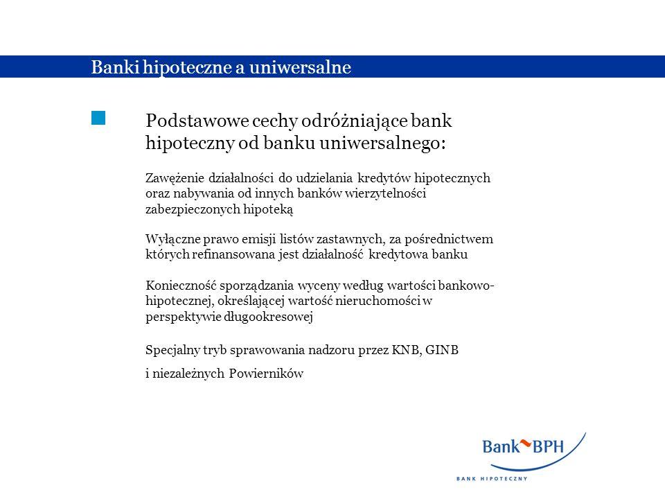 Dziękuję Państwu za uwagę BPH Bank Hipoteczny SA