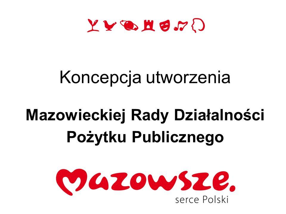 Tryb powoływania członków 1.Kto może zgłaszać kandydatów na członków do Rady 2.Kogo można zgłosić jako kandydata 3.Kto będzie dokonywał wyboru członków Rady, reprezentujących organizacje pozarządowe 4.W jaki sposób wybory mają przebiegać technicznie Warszawa 24 września 2009 12