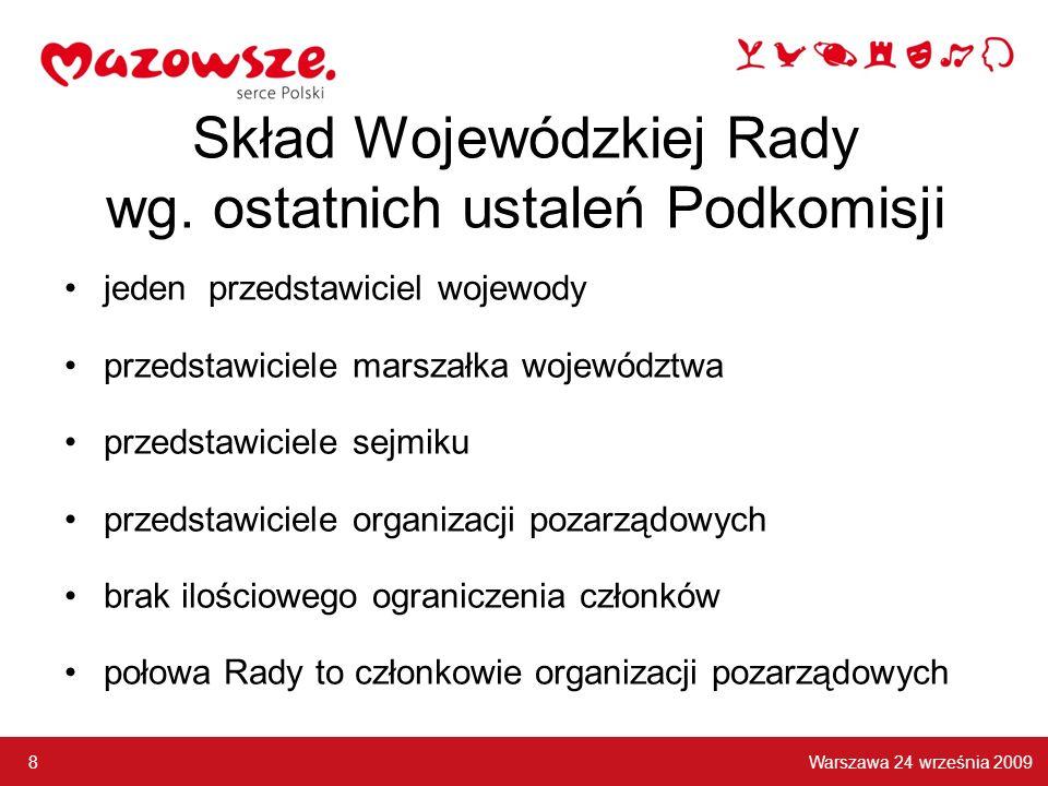 Skład Wojewódzkiej Rady wg. ostatnich ustaleń Podkomisji jeden przedstawiciel wojewody przedstawiciele marszałka województwa przedstawiciele sejmiku p