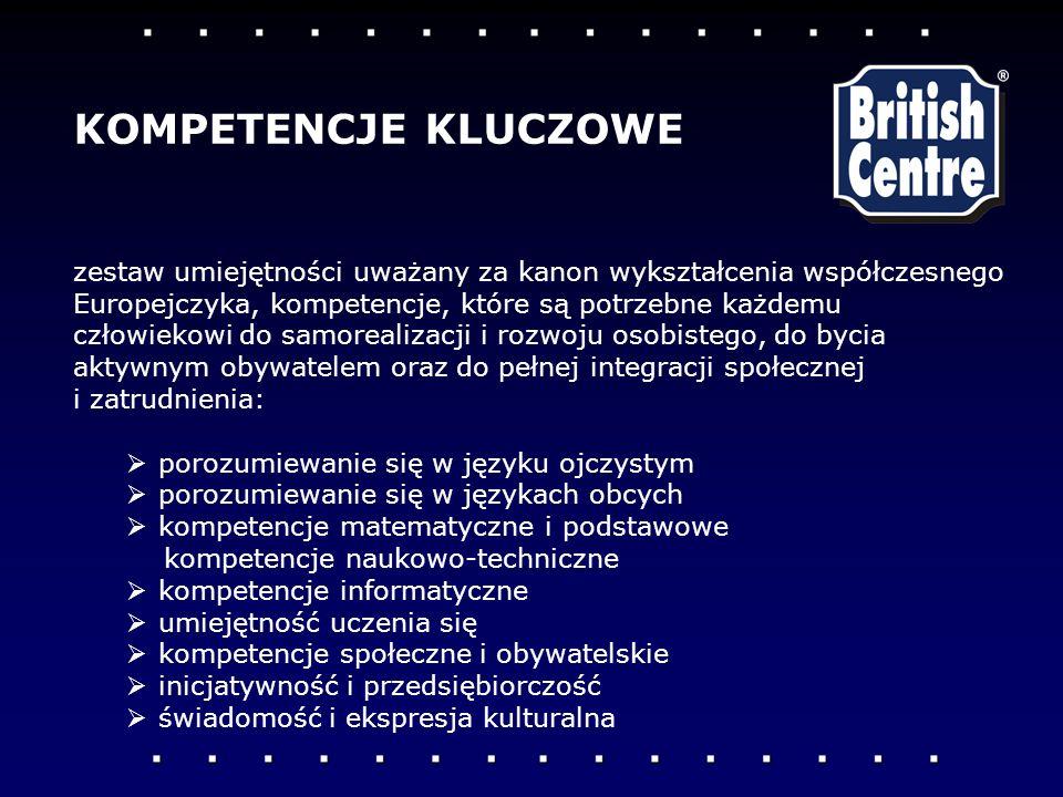 zestaw umiejętności uważany za kanon wykształcenia współczesnego Europejczyka, kompetencje, które są potrzebne każdemu człowiekowi do samorealizacji i rozwoju osobistego, do bycia aktywnym obywatelem oraz do pełnej integracji społecznej i zatrudnienia: porozumiewanie się w języku ojczystym porozumiewanie się w językach obcych kompetencje matematyczne i podstawowe kompetencje naukowo-techniczne kompetencje informatyczne umiejętność uczenia się kompetencje społeczne i obywatelskie inicjatywność i przedsiębiorczość świadomość i ekspresja kulturalna KOMPETENCJE KLUCZOWE