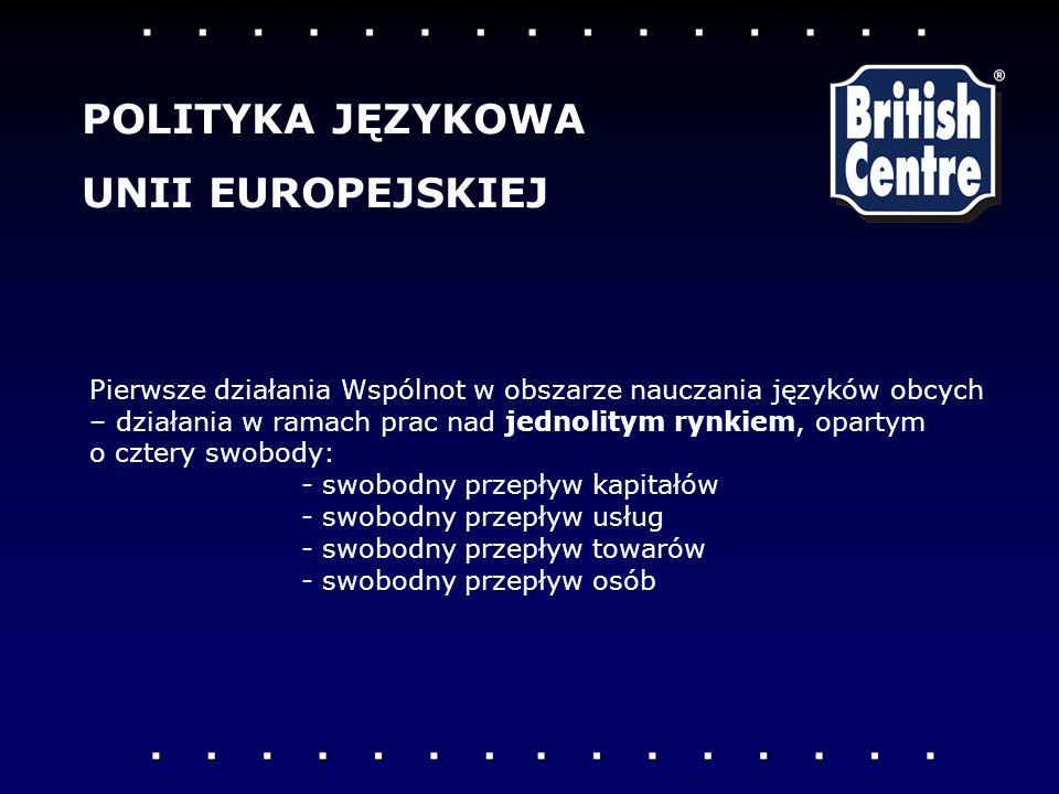 Pierwsze działania Wspólnot w obszarze nauczania języków obcych – działania w ramach prac nad jednolitym rynkiem, opartym o cztery swobody: - swobodny przepływ kapitałów - swobodny przepływ usług - swobodny przepływ towarów - swobodny przepływ osób POLITYKA JĘZYKOWA UNII EUROPEJSKIEJ