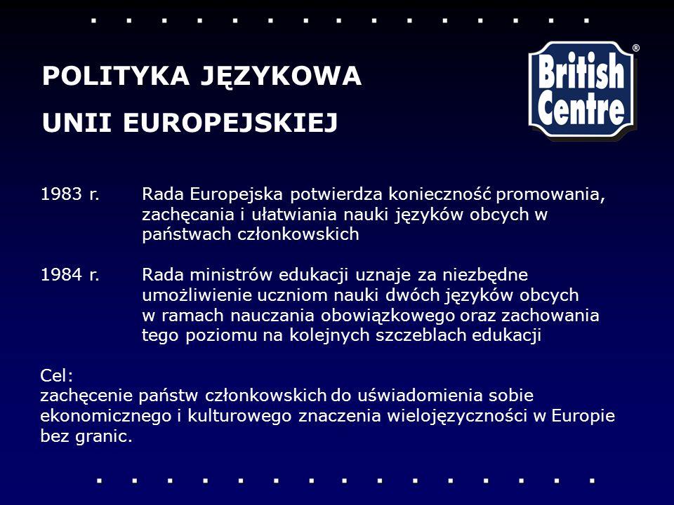 1983 r. Rada Europejska potwierdza konieczność promowania, zachęcania i ułatwiania nauki języków obcych w państwach członkowskich 1984 r.Rada ministró