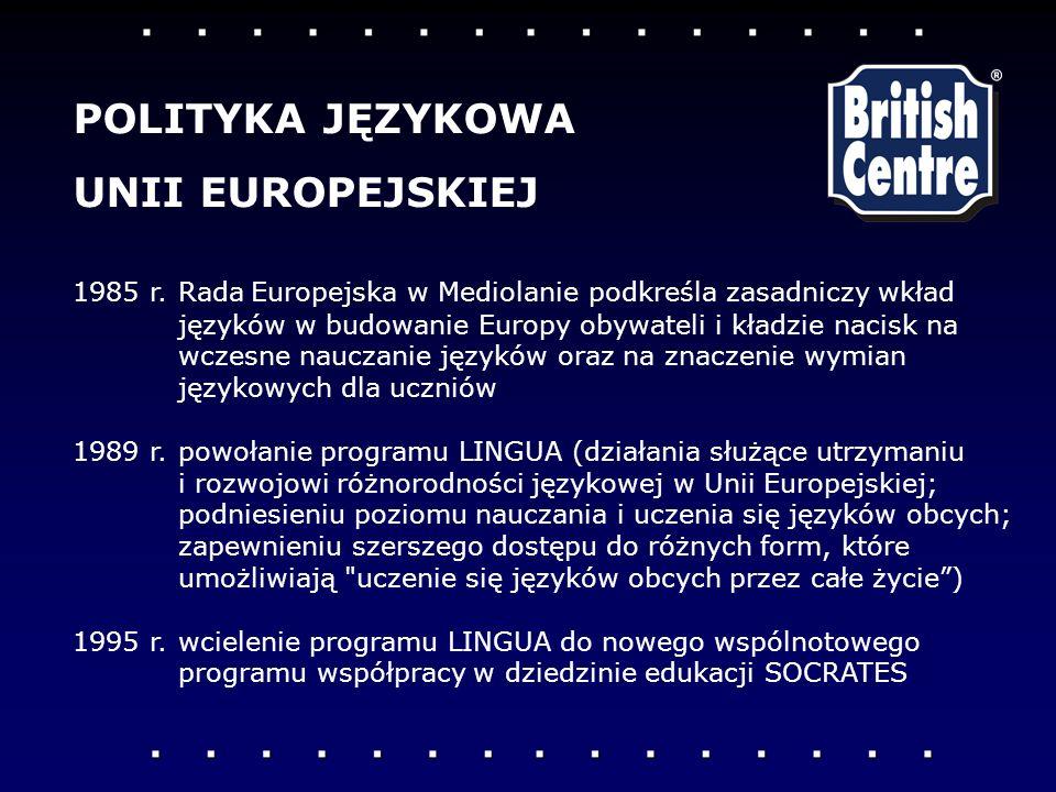 1985 r.Rada Europejska w Mediolanie podkreśla zasadniczy wkład języków w budowanie Europy obywateli i kładzie nacisk na wczesne nauczanie języków oraz na znaczenie wymian językowych dla uczniów 1989 r.powołanie programu LINGUA (działania służące utrzymaniu i rozwojowi różnorodności językowej w Unii Europejskiej; podniesieniu poziomu nauczania i uczenia się języków obcych; zapewnieniu szerszego dostępu do różnych form, które umożliwiają uczenie się języków obcych przez całe życie) 1995 r.wcielenie programu LINGUA do nowego wspólnotowego programu współpracy w dziedzinie edukacji SOCRATES POLITYKA JĘZYKOWA UNII EUROPEJSKIEJ