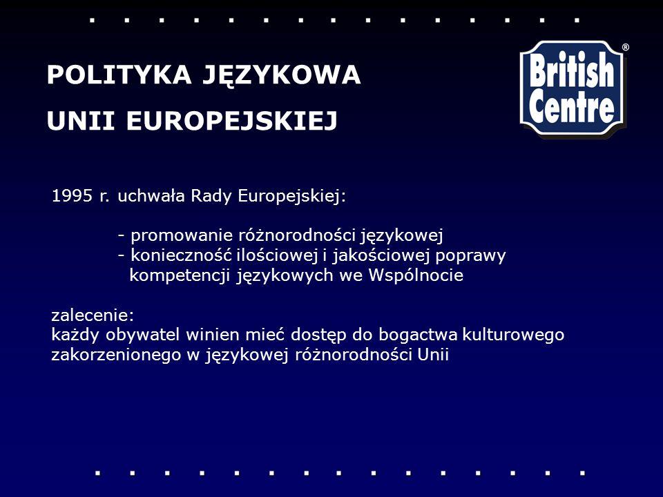 1995 r.uchwała Rady Europejskiej: - promowanie różnorodności językowej - konieczność ilościowej i jakościowej poprawy kompetencji językowych we Wspólnocie zalecenie: każdy obywatel winien mieć dostęp do bogactwa kulturowego zakorzenionego w językowej różnorodności Unii POLITYKA JĘZYKOWA UNII EUROPEJSKIEJ