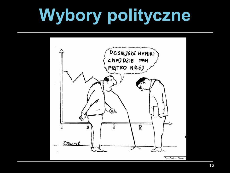 12 Wybory polityczne