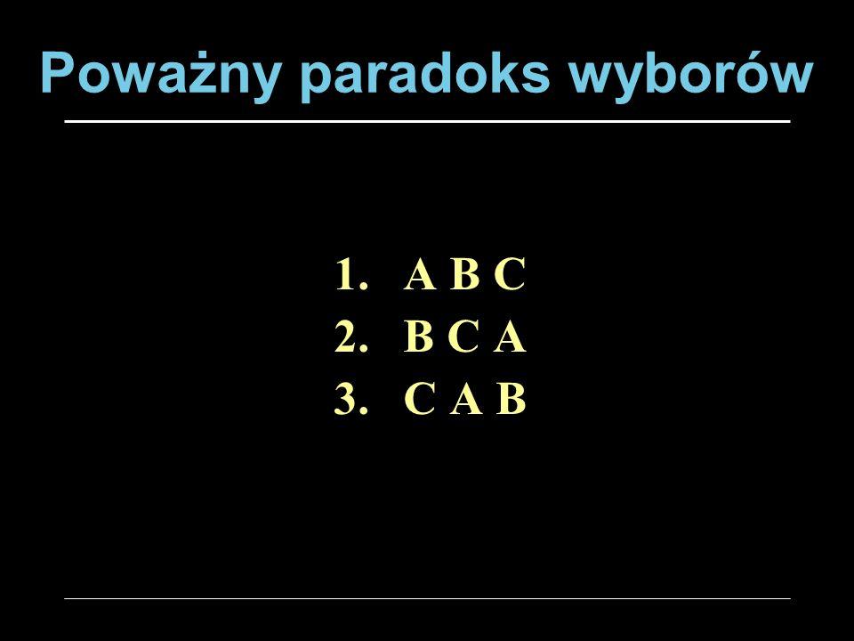 Poważny paradoks wyborów 1.A B C 2.B C A 3.C A B
