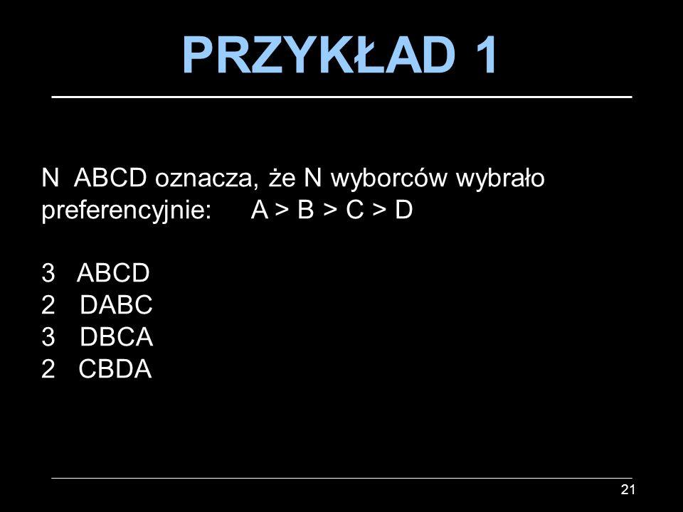 21 N ABCD oznacza, że N wyborców wybrało preferencyjnie: A > B > C > D 3 ABCD 2DABC 3DBCA 2 CBDA PRZYKŁAD 1