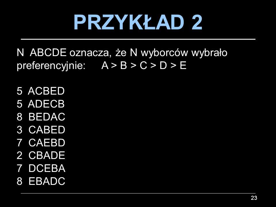 23 N ABCDE oznacza, że N wyborców wybrało preferencyjnie: A > B > C > D > E 5 ACBED 5 ADECB 8 BEDAC 3 CABED 7 CAEBD 2 CBADE 7 DCEBA 8 EBADC PRZYKŁAD 2