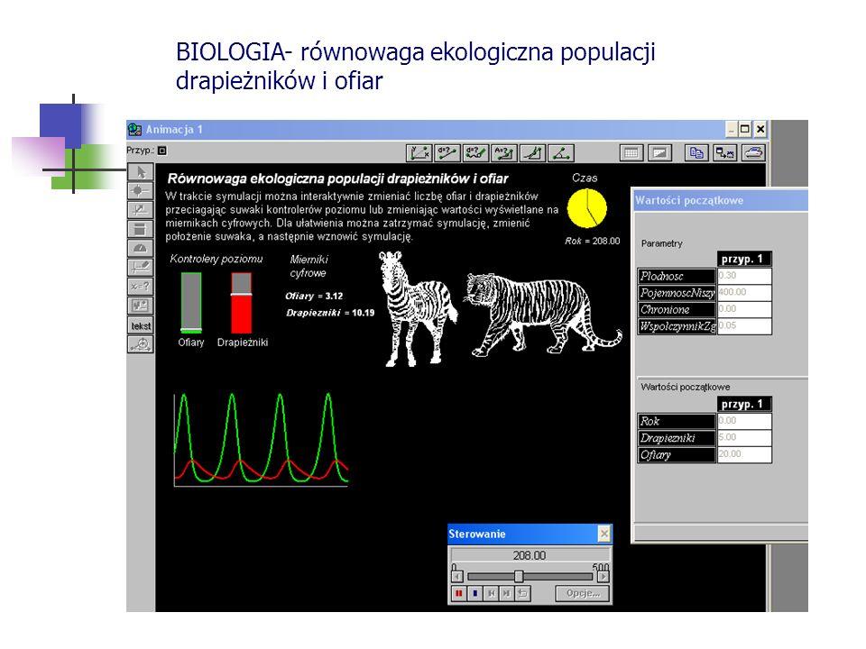 BIOLOGIA- równowaga ekologiczna populacji drapieżników i ofiar