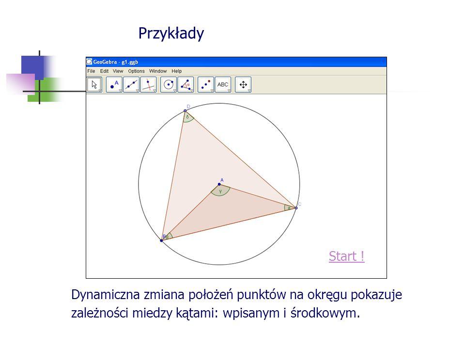 Przykłady Dynamiczna zmiana położeń punktów na okręgu pokazuje zależności miedzy kątami: wpisanym i środkowym. Start !